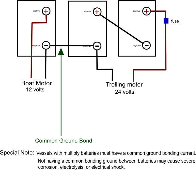 Diagram Electric Trolling Motor Wiring Diagram Full Version Hd Quality Wiring Diagram Codiagramsm Sms3 It