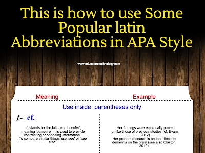 An Interesting Infographic on How to Use Popular Latin Phrases in APA Style