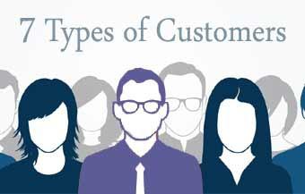7 types of customers نوع مشتری