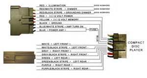 94 Ford Explorer Radio Wiring Diagram Honda Headlight Wiring Diagram Rainbowvacum Yenpancane Jeanjaures37 Fr