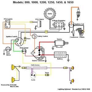 cub cadet 1450 wiring diagram cub cadet solenoid wiring wiring diagrams show  cub cadet solenoid wiring wiring
