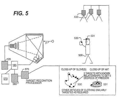 ابل تسجل ابتكار جديد - 5D