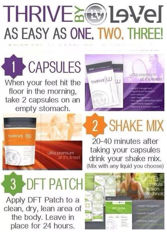 5 Things You Need Know About Le Vel Thrive