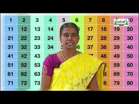 7th Maths Bridge Course யூக்ளிடின் -வழிமுறைகளை உருவாக்குதலும் பின்பற்றுதலும் நாள் 5&6 Kalvi TV
