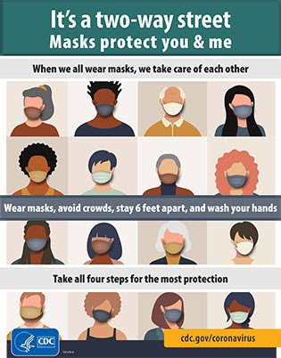 Image of people wearing masks with text