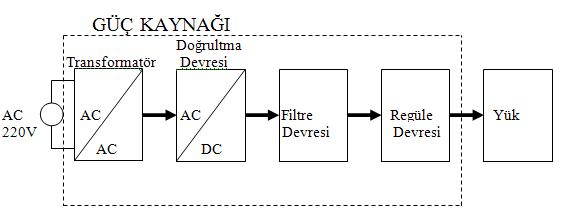guc_kaynagi_blok