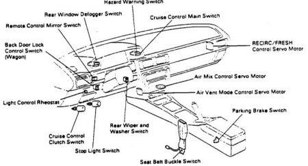 35 1989 Toyota Camry Fuse Box Diagram - Wire Diagram ...