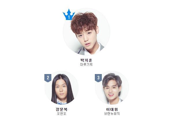 Khán giả đang vote hết sức cho thí sinh bất tài để trả thù Produce 101? - Ảnh 2.