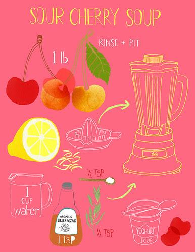 sour cherry soup