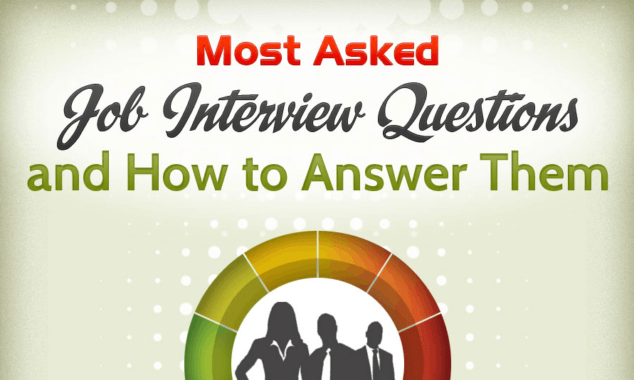 Top HR Interview Questions and Answers For (Freshers ...