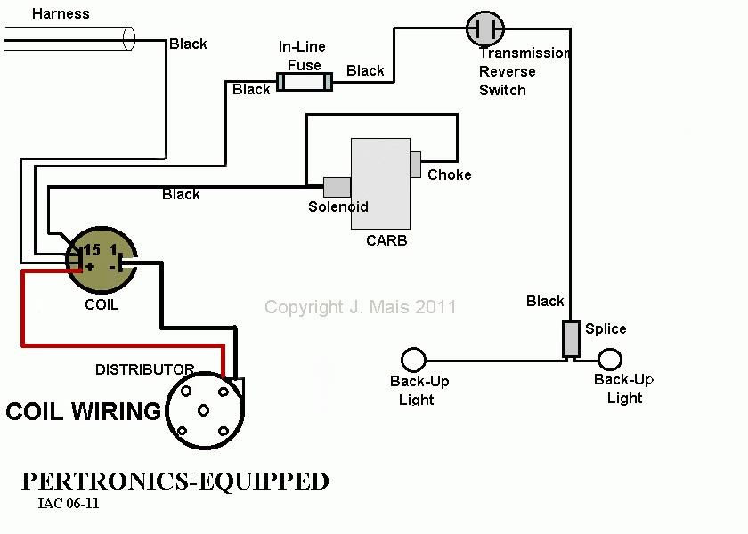 Vw Bug Coil Wiring Diagram Wiring Diagram Correction Correction Cfcarsnoleggio It