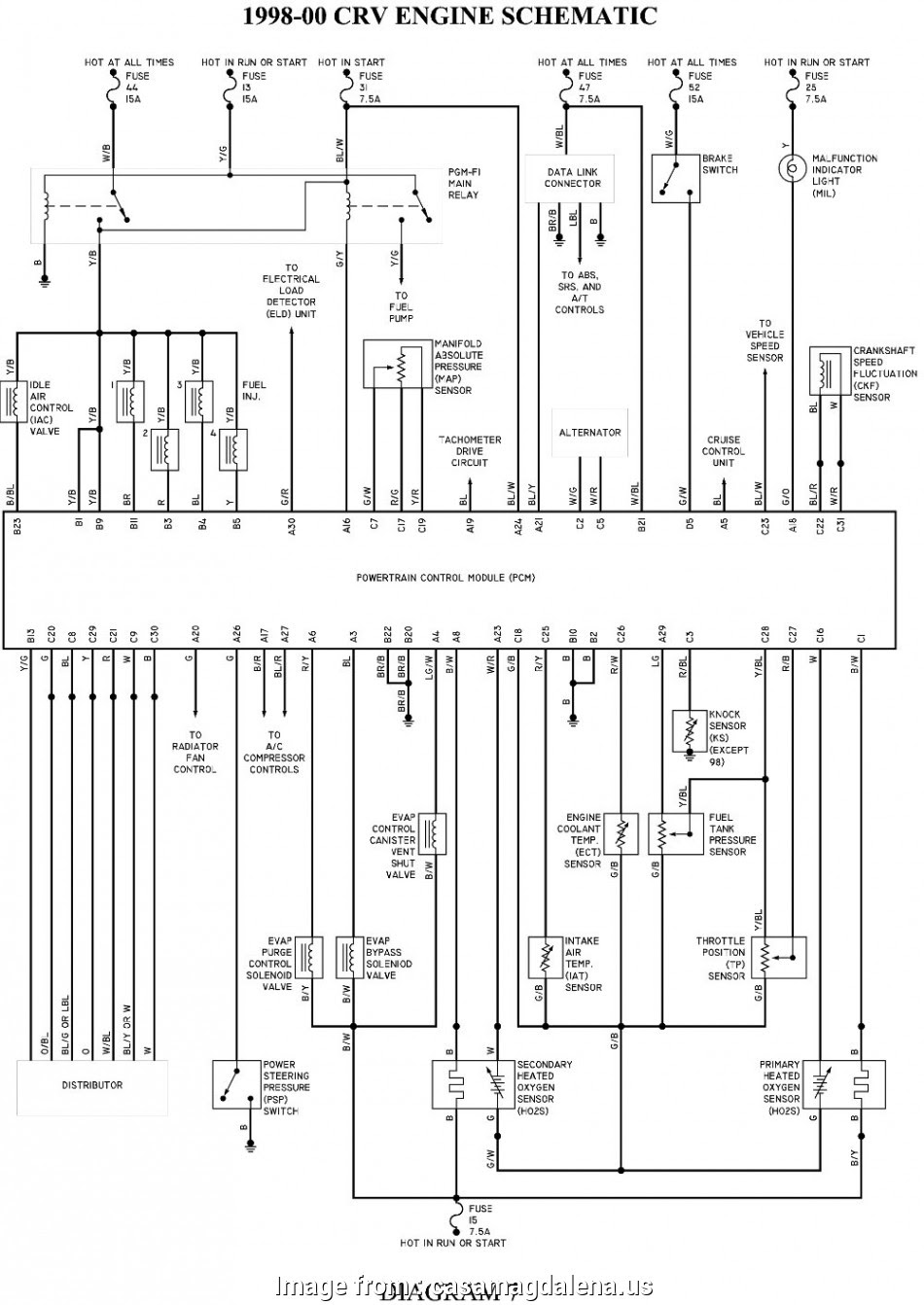 2010 Honda Civic Wiring Diagram 1975 Mgb Wiring Schematic Wiring Diagram Schematics
