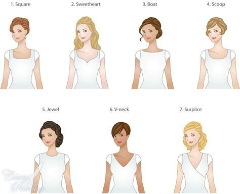 LDS Wedding Dresses: Which Neckline Fits Your Face and