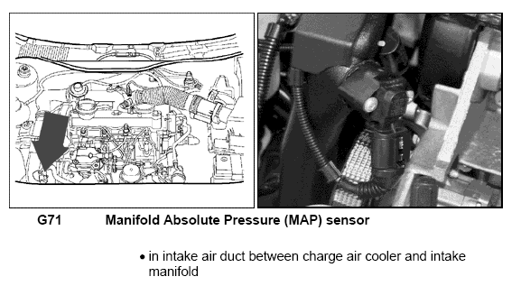 Technical Car Experts Answers Everything You Need  Where Is Map Sensor Located On Vw Jetta