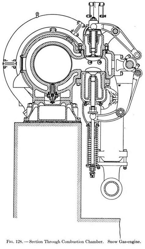600 HP Snow Compressor Engine