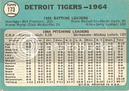 #173 Detroit Tigers Team (back)