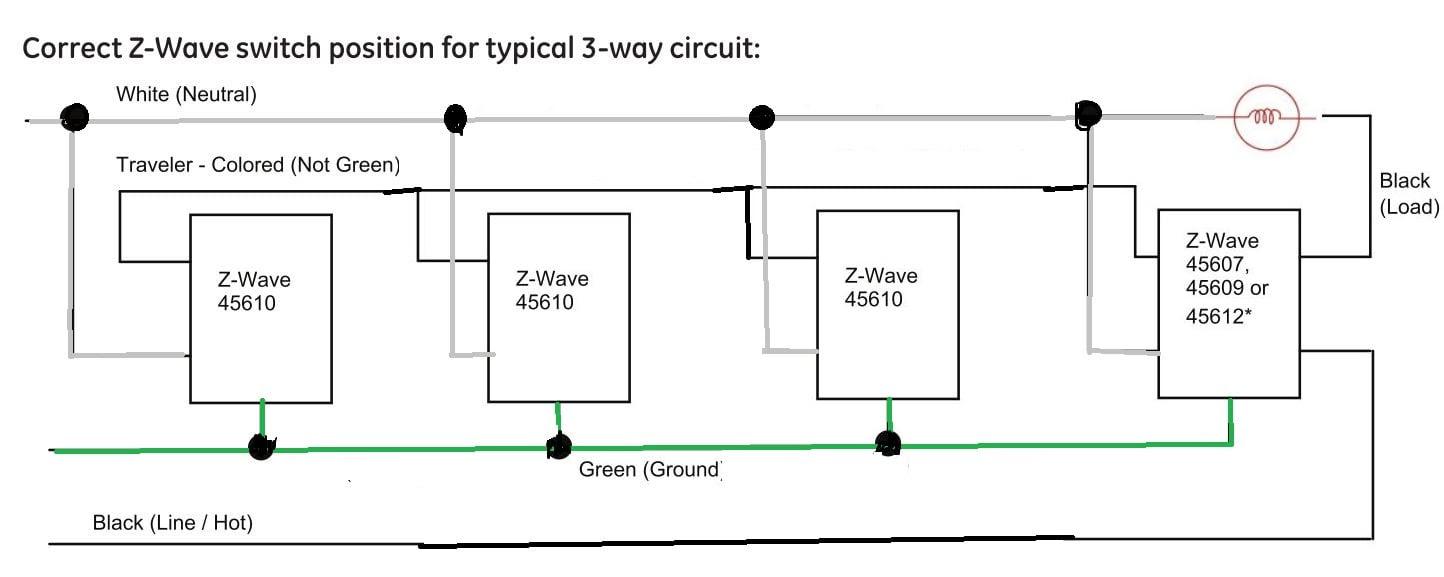 Fd4909 Z Wave 3 Way Switch Wiring Diagram Wiring Library