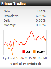 Primus Trading Review -