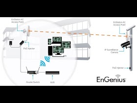 How to Configure EnGenius EnStation5 AC Point to Point Bridge Mode and EnGenius Discovery Tool