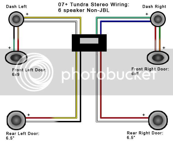 2014 Tundra Radio Wiring Diagram Wiring Diagram Management Last Management Last Emilia Fise It