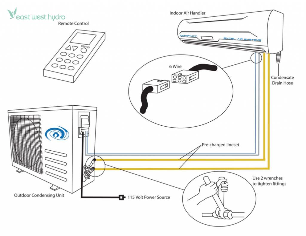 Gree Ac Wiring Diagram - Home Wiring DiagramHome Wiring Diagram