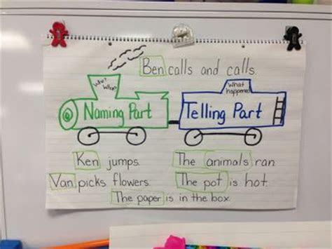 naming parts of a sentence   Anchor Charts   Pinterest   A