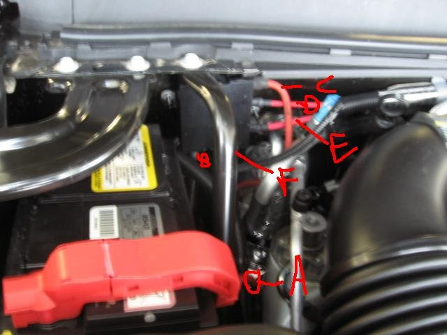 Chevrolet Battery cable diagram
