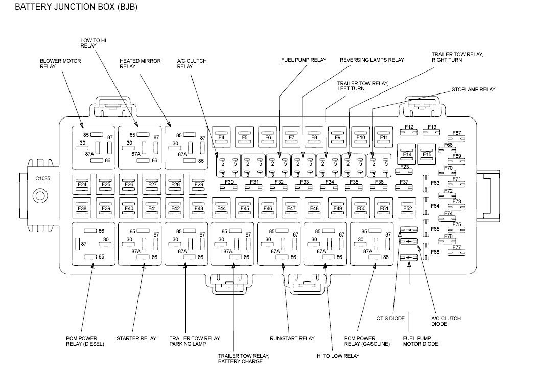 2003 F250 6 0 Fuse Box Gmc C7500 Fuse Box For Wiring Diagram Schematics