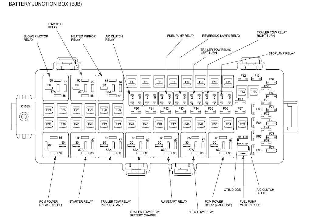 2010 F550 Diesel Fuse Box Diagram Wiring Diagram Mute Pair A Mute Pair A Zaafran It