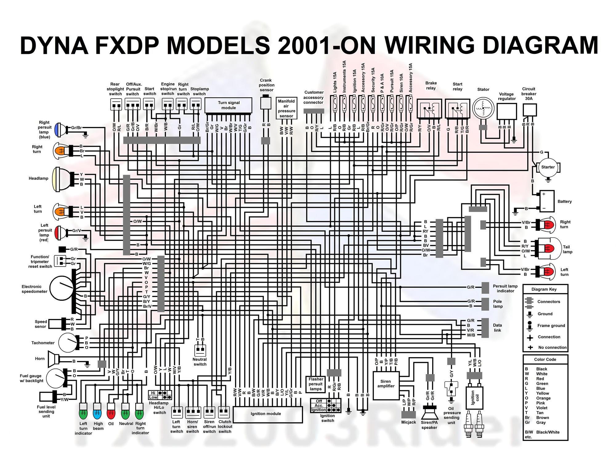 Diagram 2000 Harley Davidson Dyna Wiring Diagrams Full Version Hd Quality Wiring Diagrams Diagramscourt Pretoriani It