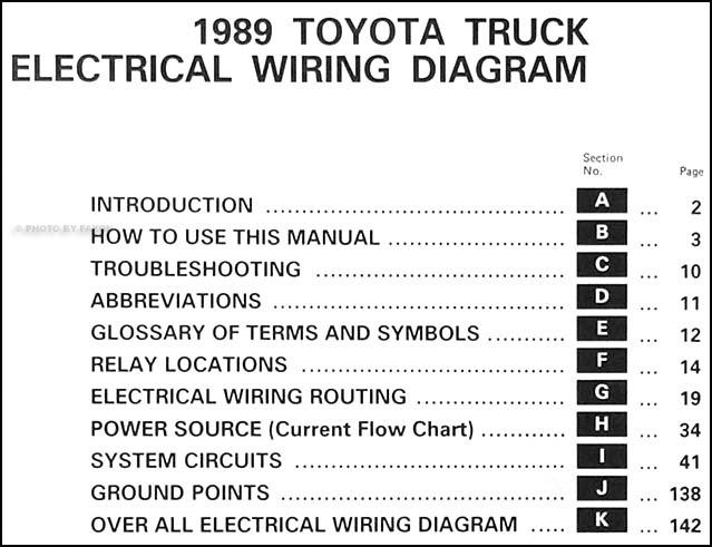 Diagram 1983 Toyota Pickup Electrical Wiring Diagrams Manual Original Full Version Hd Quality Manual Original Diagrampcy Orbicolare It
