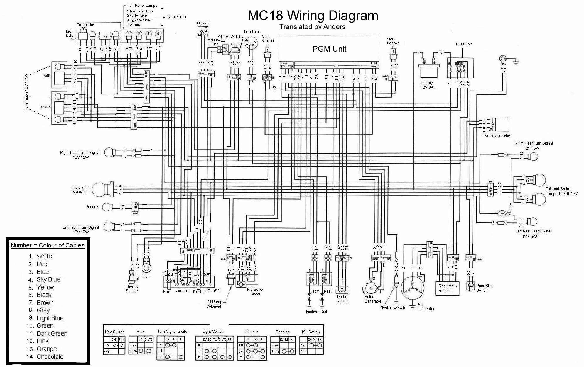 2012 Honda Cbr250r Wiring Diagram 2008 Club Car Ds 48v Wiring Diagram Stereoa Yenpancane Jeanjaures37 Fr