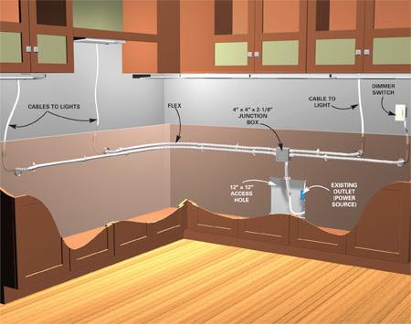 Lighting Options   SmartHouse