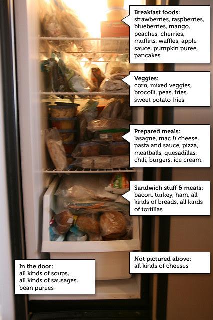 freezer - organized