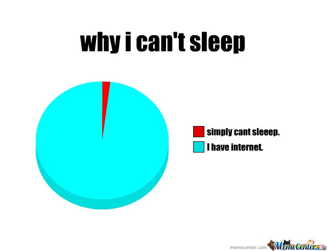 Sleepless Nights Quotes Sayings Sleepless Nights Picture Quotes