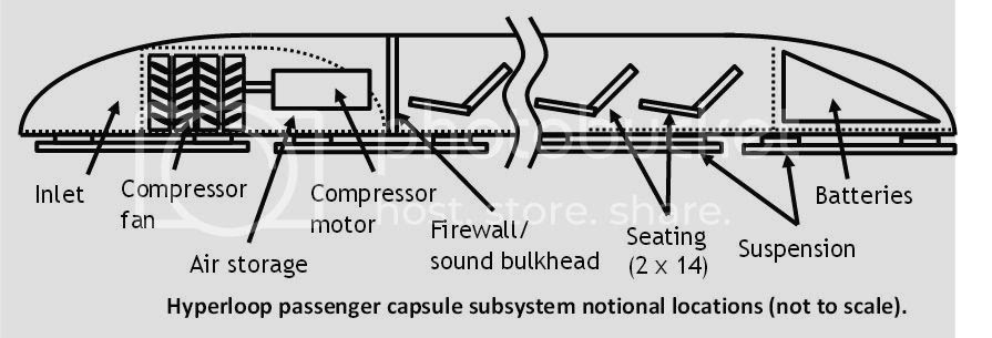 photo Hyperloop-interior-layout.jpg