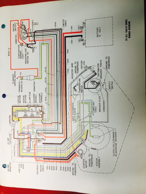 75 Hp Johnson Ignition Wiring Wiring Diagram Overview Overview Musikami It