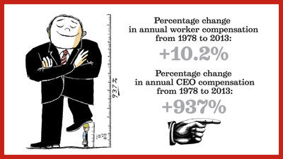 Bernie Sanders' Labor Day index, with apologies to Harper's Magazine
