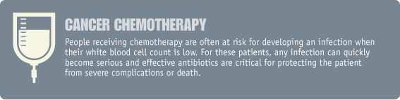 cancer chemotherapy image