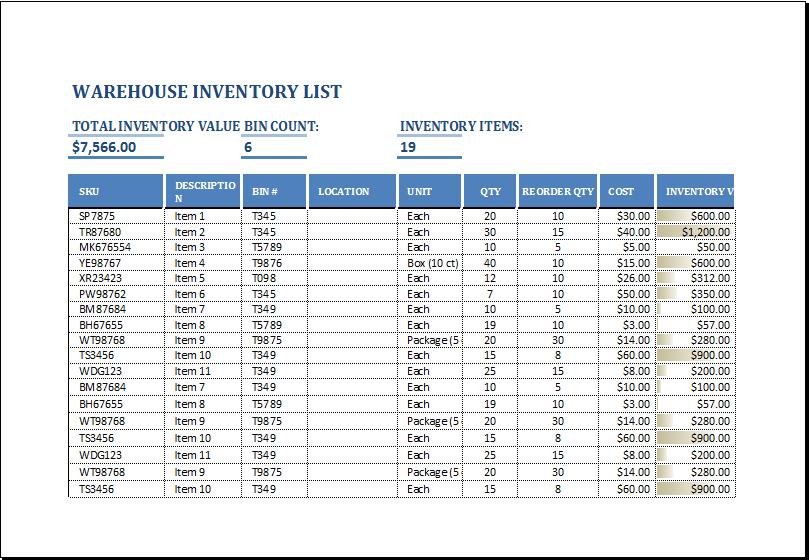 Warehouse inventory list