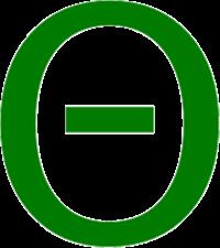 Earth day symbol