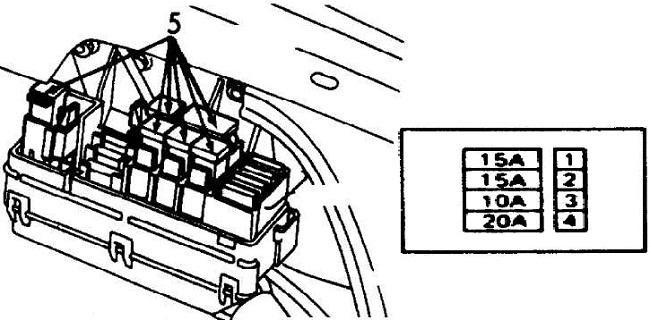 1990 1996 Infiniti G20 P10 Fuse Box Diagram Fuse Diagram