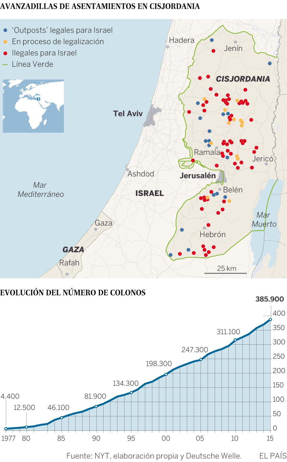 Israel da un paso legal hacia la anexión de Cisjordania