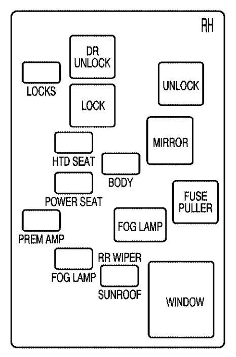 Saturn L Series 2005 Fuses Box Diagram Auto Genius