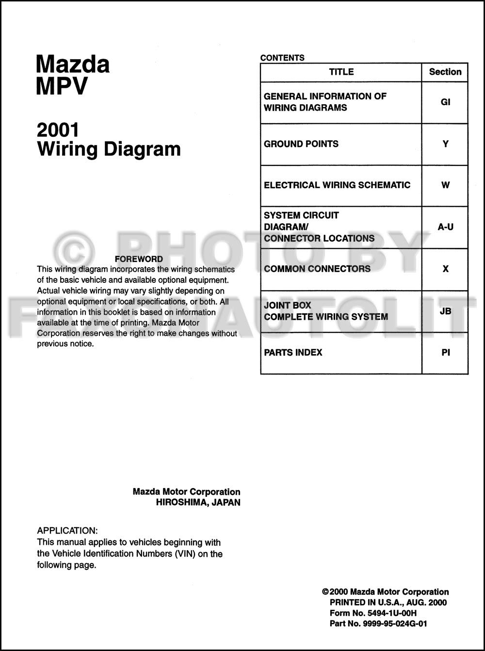 Diagram Coil Wiring Diagram For 01 Mpv Full Version Hd Quality 01 Mpv Diagramsengl Beppecacopardo It