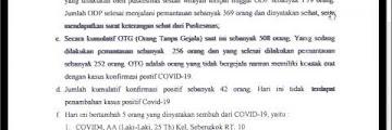 Press Release COVID-19 Tarakan 20 Mei 2020