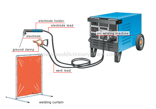 HOUSE :: DO-IT-YOURSELF :: SOLDERING AND WELDING TOOLS ...