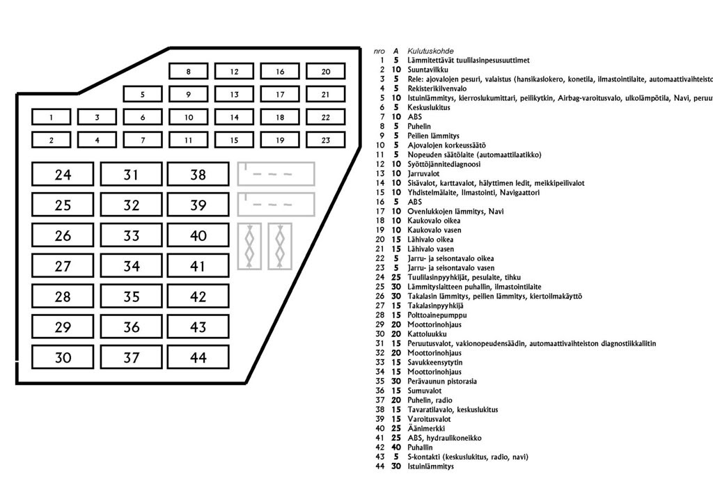 Diagram Vw Jetta Fuse Diagram 11 Full Version Hd Quality Diagram 11 Sitexirma Radioueb It