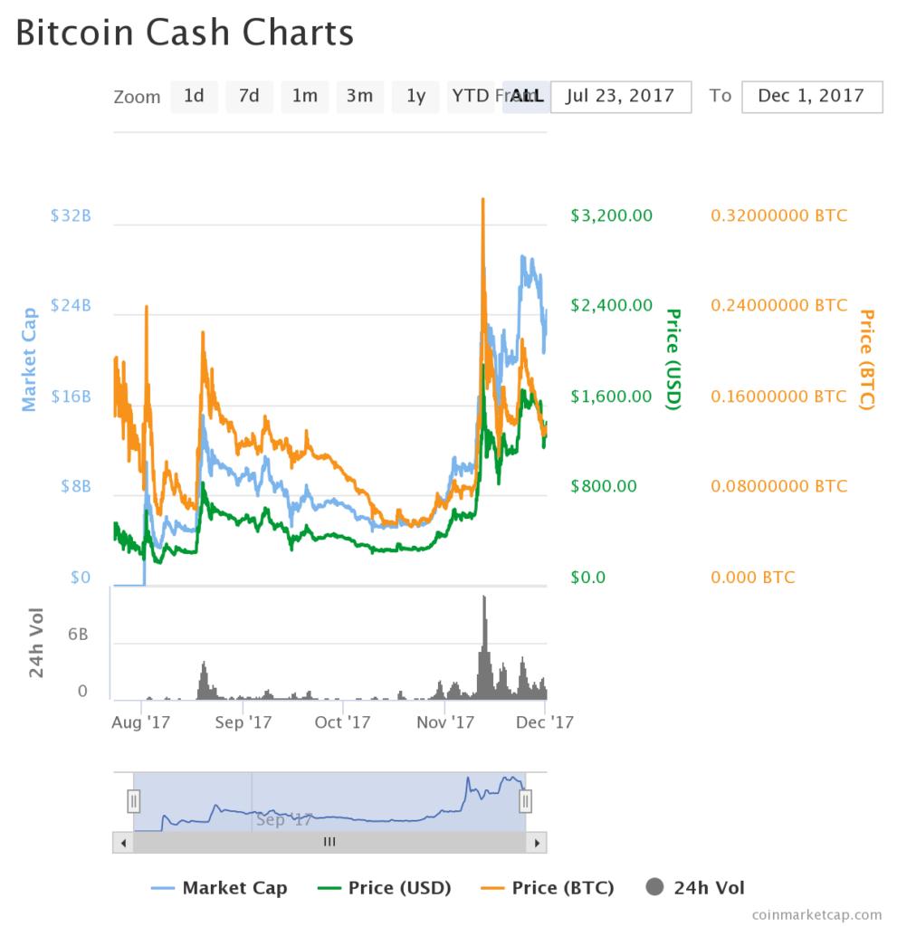 bitcoin company names