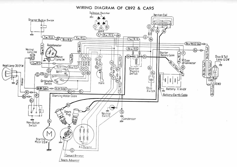 Motorcycle Wiring Diagrams